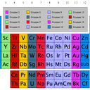 QPeriodicTable icon