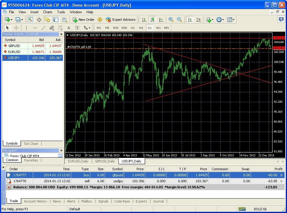 Free forex club for pc download (Windows)
