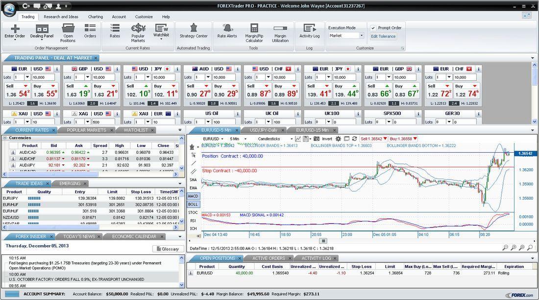 FOREXTrader Pro latest version - Get best Windows software