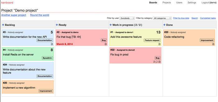 KanBoard latest version - Get best Windows software