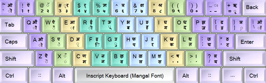 hindi inscript typing tutor software free download
